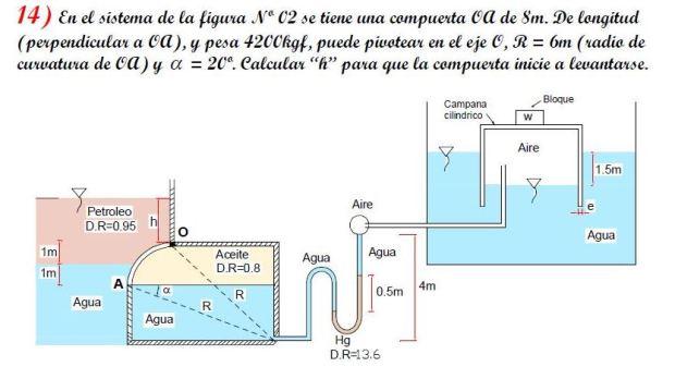 problemas resueltos mecanica de fluidos